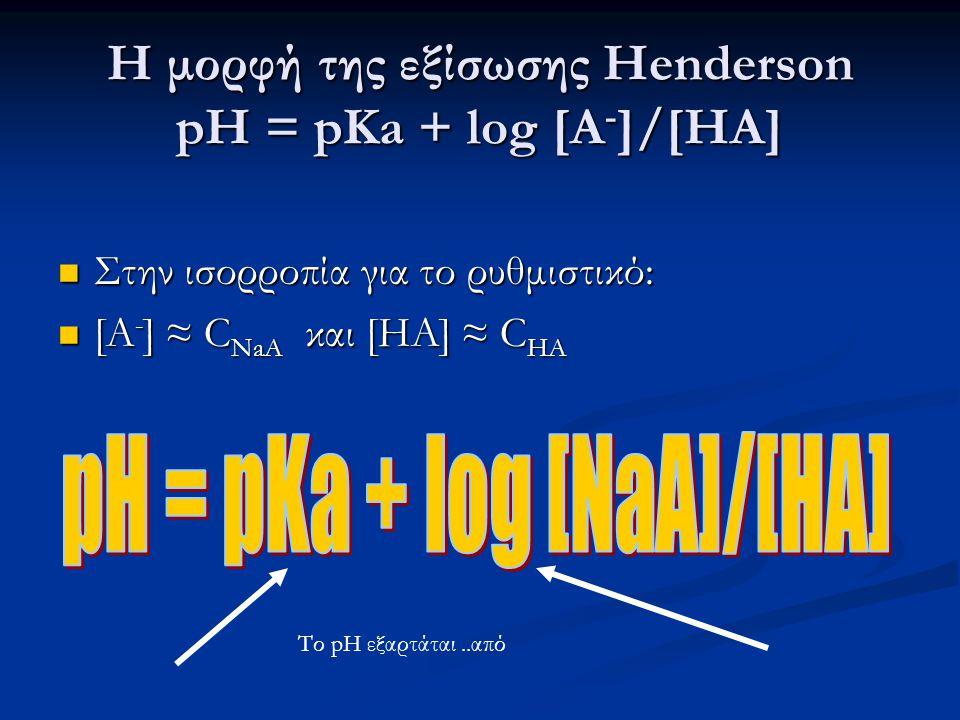 Η μορφή της εξίσωσης Henderson pH = pKa + log [A-]/[HA]